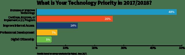 1to1 Survey_BarGraph_1.png