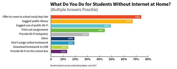 1to1 Survey_BarGraph_3.jpg