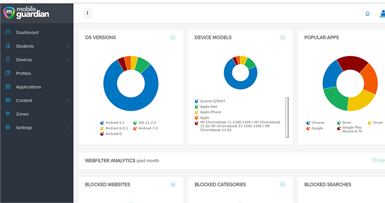 MDM_Dashboard_Blog