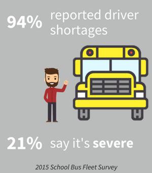 driver-blog-stat-2